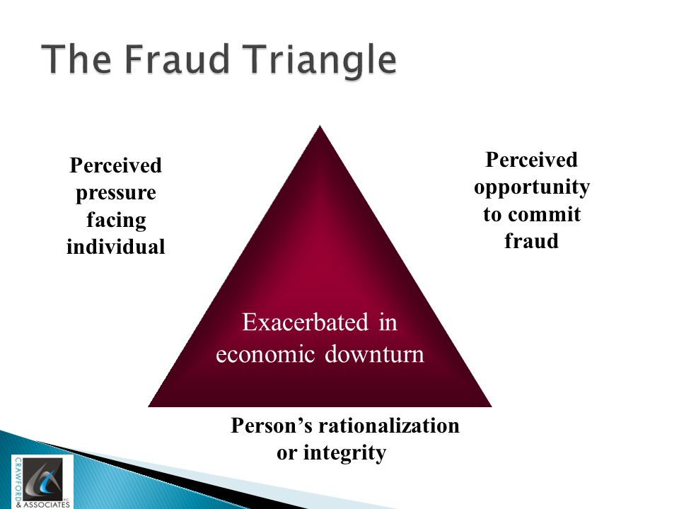 Exacerbated in economic downturn Perceived pressure facing individual Perceived opportunity to commit fraud Person's rationalization or integrity