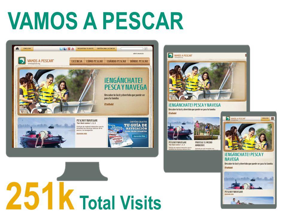 VAMOS A PESCAR 251k Total Visits