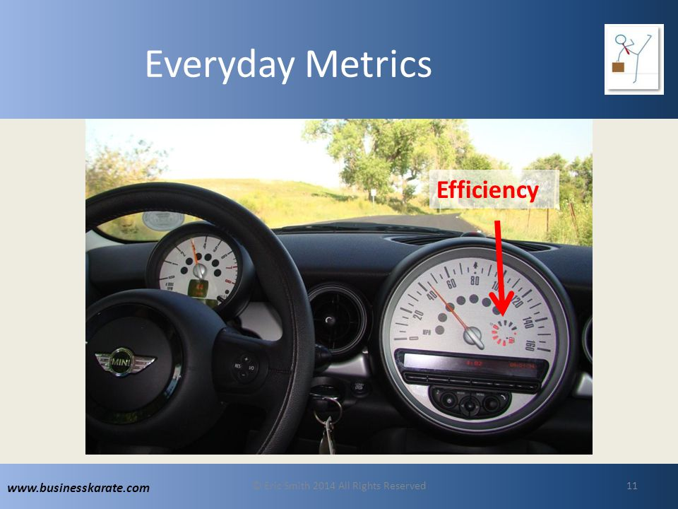 www.businesskarate.com Everyday Metrics © Eric Smith 2014 All Rights Reserved11 Efficiency