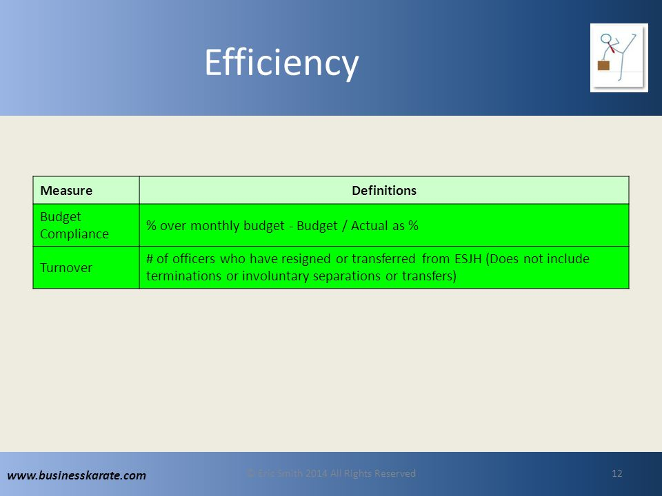www.businesskarate.com Efficiency © Eric Smith 2014 All Rights Reserved12 MeasureDefinitions Budget Compliance % over monthly budget - Budget / Actual