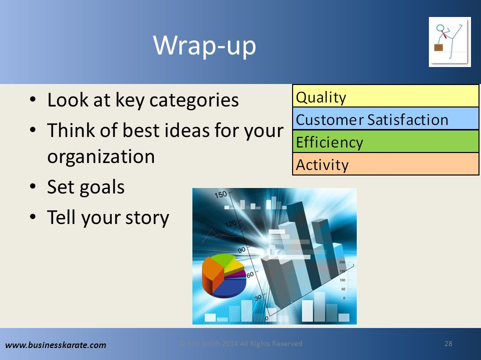 www.businesskarate.com Wrap-up Look at key categories Think of best ideas for your organization Set goals Tell your story © Eric Smith 2014 All Rights