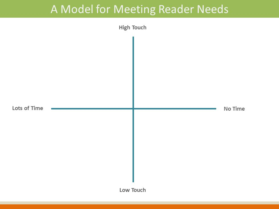 Lots of Time High Touch Low Touch No Time A Model for Meeting Reader Needs