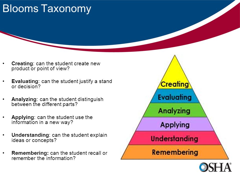 Blooms Taxonomy Creating: can the student create new product or point of view? Evaluating: can the student justify a stand or decision? Analyzing: can