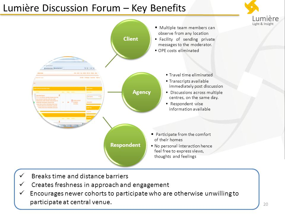 Lumière Discussion Forum – Key Benefits 20 Client Multiple team members can observe from any location Facility of sending private messages to the moderator.