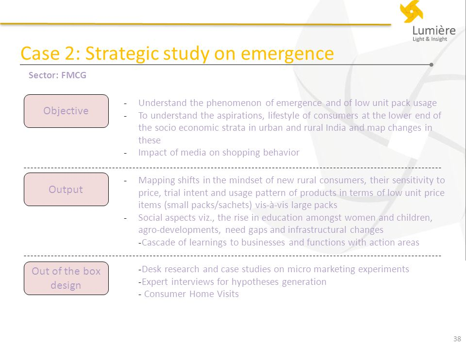 Case 2: Strategic study on emergence Sector: FMCG Objective -Understand the phenomenon of emergence and of low unit pack usage -To understand the aspirations, lifestyle of consumers at the lower end of the socio economic strata in urban and rural India and map changes in these -Impact of media on shopping behavior Output -Mapping shifts in the mindset of new rural consumers, their sensitivity to price, trial intent and usage pattern of products in terms of low unit price items (small packs/sachets) vis-à-vis large packs -Social aspects viz., the rise in education amongst women and children, agro-developments, need gaps and infrastructural changes -Cascade of learnings to businesses and functions with action areas Out of the box design -Desk research and case studies on micro marketing experiments -Expert interviews for hypotheses generation - Consumer Home Visits 38