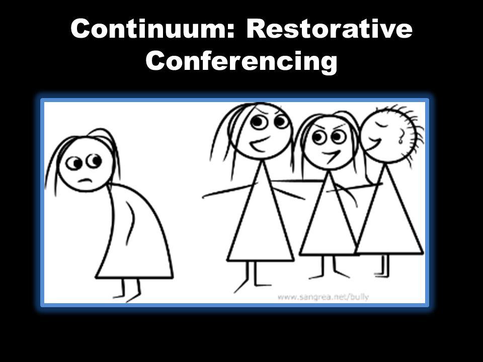 Continuum: Restorative Conferencing