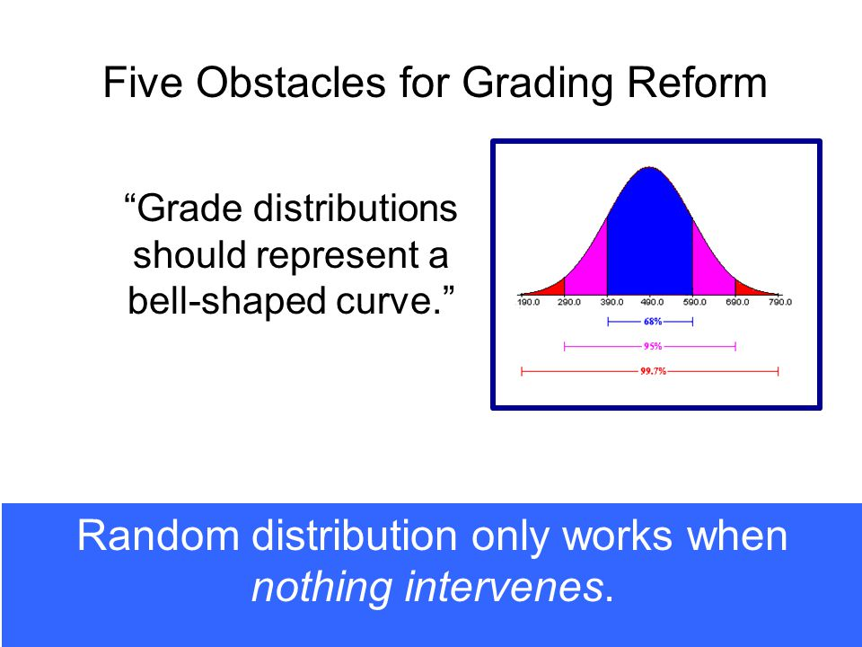 Five Obstacles for Grading Reform Grade distributions should represent a bell-shaped curve. Random distribution only works when nothing intervenes.