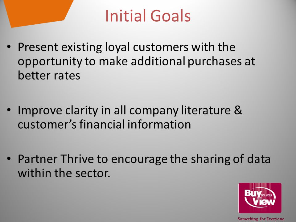 Something for Everyone Initial Goals Present existing loyal customers with the opportunity to make additional purchases at better rates Improve clarity in all company literature & customer's financial information Partner Thrive to encourage the sharing of data within the sector.