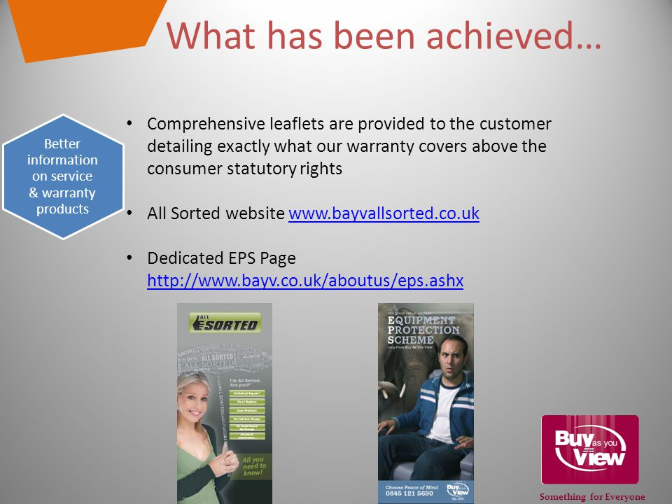Something for Everyone Better information on service & warranty products What has been achieved… Comprehensive leaflets are provided to the customer detailing exactly what our warranty covers above the consumer statutory rights All Sorted website www.bayvallsorted.co.ukwww.bayvallsorted.co.uk Dedicated EPS Page http://www.bayv.co.uk/aboutus/eps.ashx http://www.bayv.co.uk/aboutus/eps.ashx