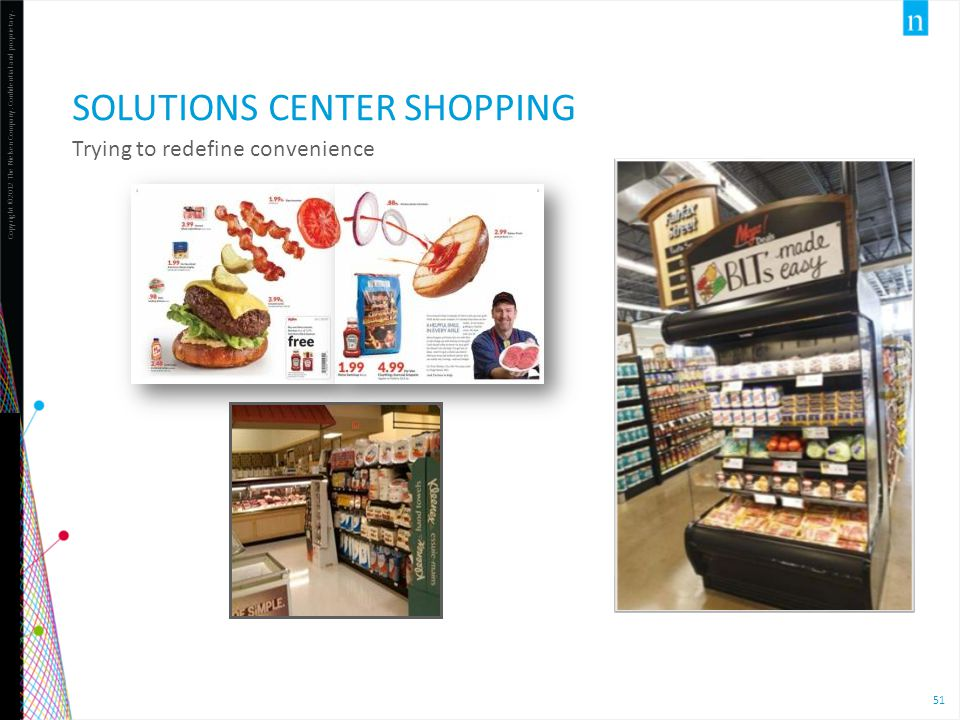 Copyright ©2012 The Nielsen Company. Confidential and proprietary. 51 SOLUTIONS CENTER SHOPPING Trying to redefine convenience