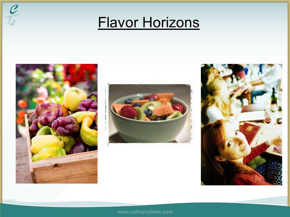 Flavor Horizons