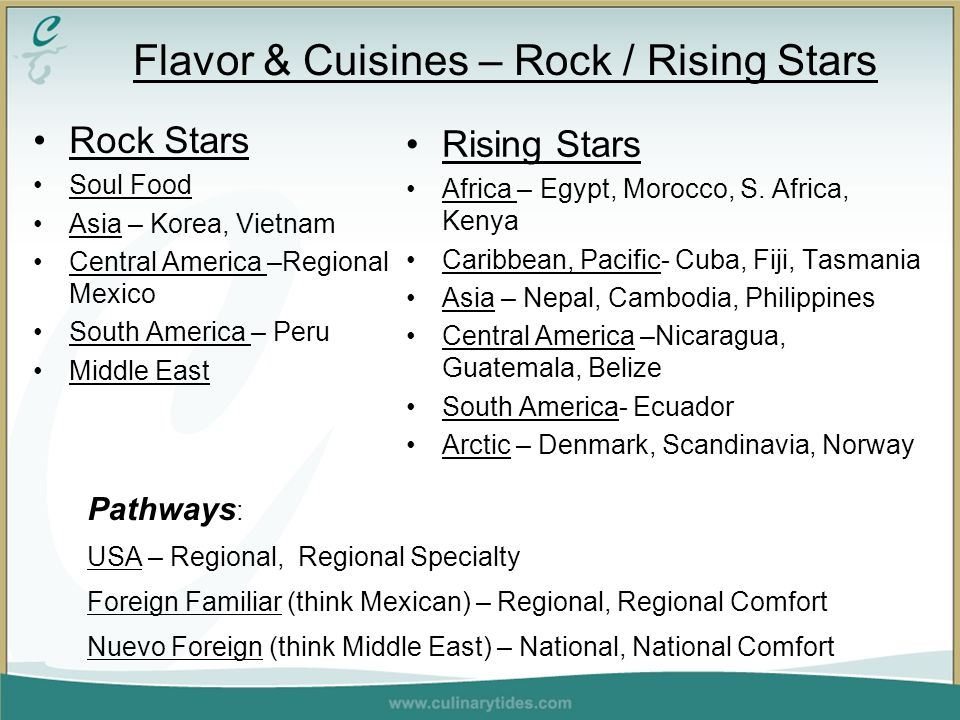 Flavor & Cuisines – Rock / Rising Stars Rock Stars Soul Food Asia – Korea, Vietnam Central America –Regional Mexico South America – Peru Middle East Rising Stars Africa – Egypt, Morocco, S.