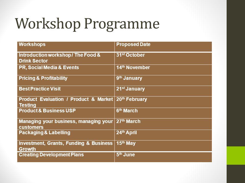 WorkshopsProposed Date Introduction workshop / The Food & Drink Sector 31 st October PR, Social Media & Events14 th November Pricing & Profitability9