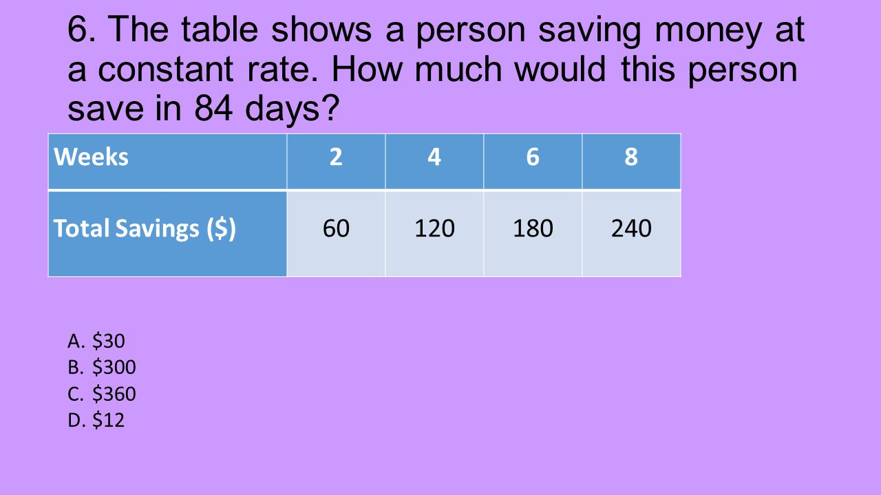 6. The table shows a person saving money at a constant rate. How much would this person save in 84 days? Weeks2468 Total Savings ($)60120180240 A.$30
