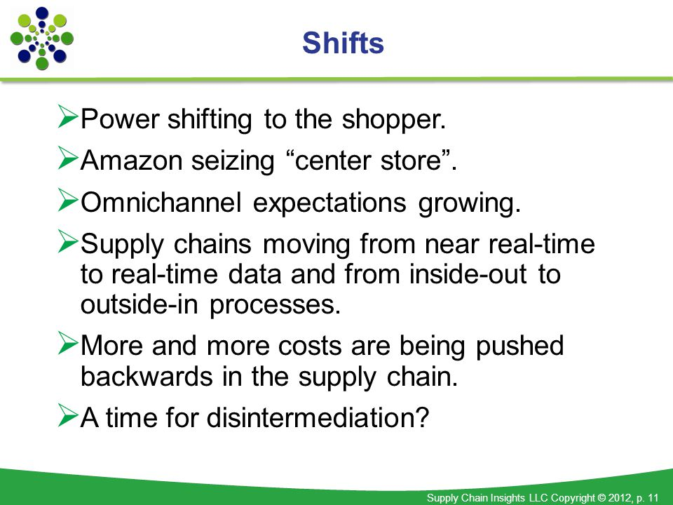 Supply Chain Insights LLC Copyright © 2012, p.11  Power shifting to the shopper.