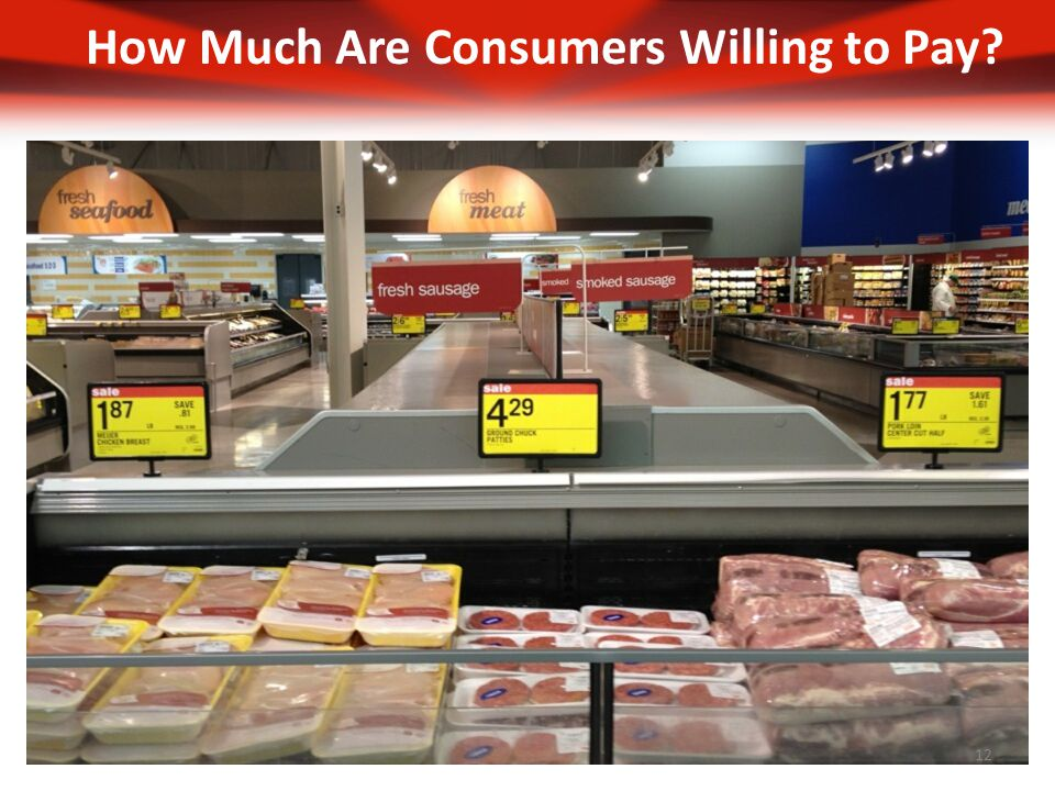 How Much Are Consumers Willing to Pay 12
