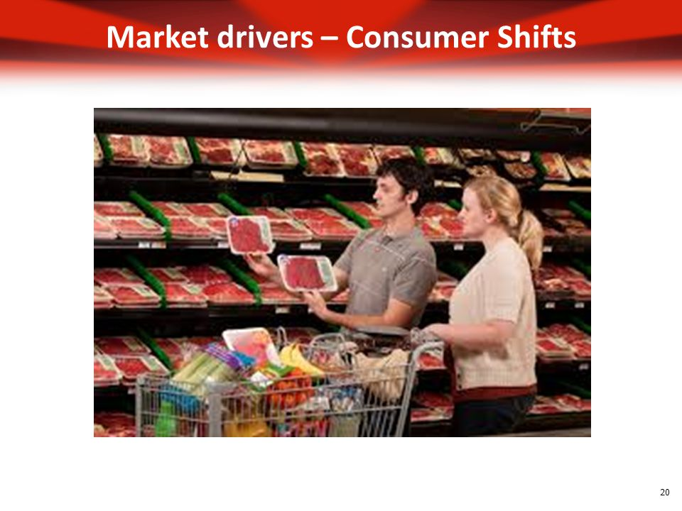 Market drivers – Consumer Shifts 20