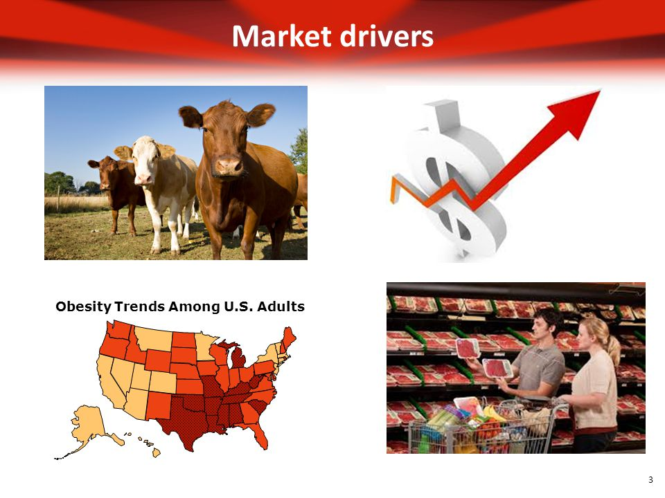 Market drivers 3 Obesity Trends Among U.S. Adults