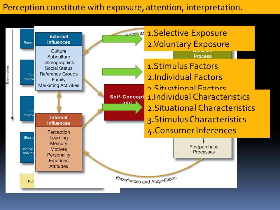 Perception constitute with exposure, attention, interpretation.