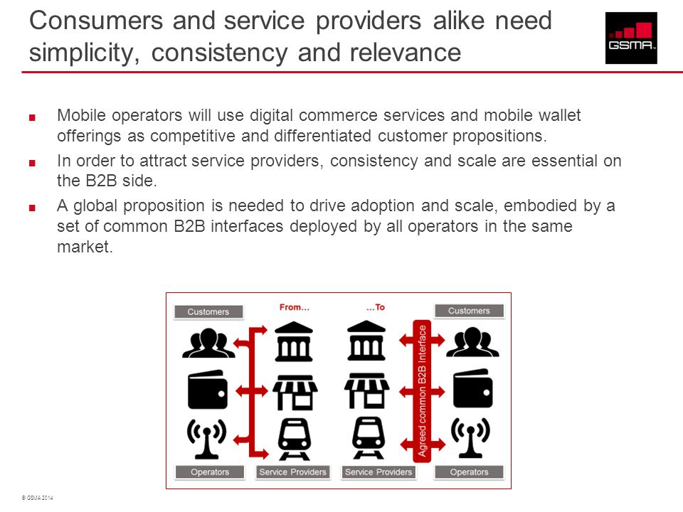 © GSMA 2014 Consumers and service providers alike need simplicity, consistency and relevance Mobile operators will use digital commerce services and m
