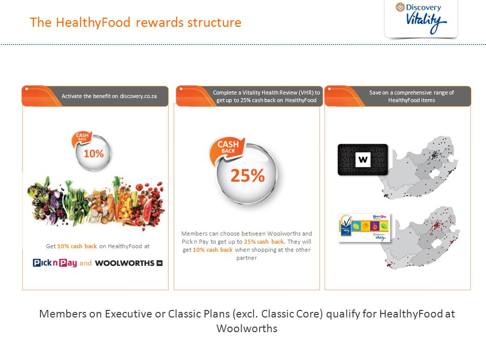 The HealthyFood rewards structure Activate the benefit on discovery.co.za Complete a Vitality Health Review (VHR) to get up to 25% cash back on HealthyFood Save on a comprehensive range of HealthyFood items Get 10% cash back on HealthyFood at and Members can choose between Woolworths and Pick n Pay to get up to 25% cash back.