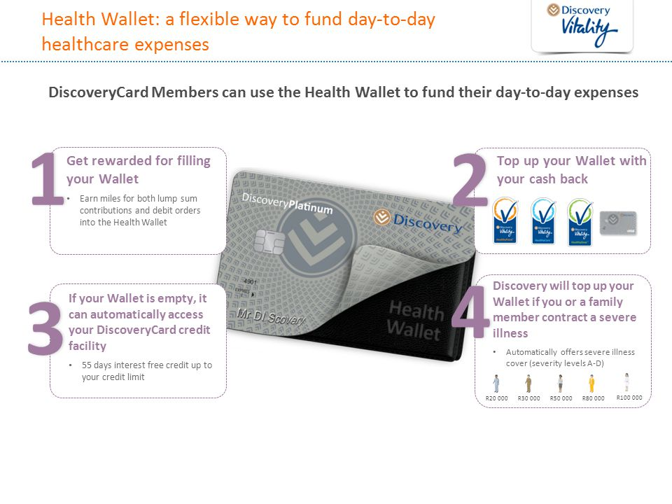 Health Wallet: a flexible way to fund day-to-day healthcare expenses1 Get rewarded for filling your Wallet Earn miles for both lump sum contributions and debit orders into the Health Wallet 3 If your Wallet is empty, it can automatically access your DiscoveryCard credit facility 55 days interest free credit up to your credit limit 4 Discovery will top up your Wallet if you or a family member contract a severe illness Automatically offers severe illness cover (severity levels A-D) R20 000R30 000R50 000R80 000 R100 000 2 Top up your Wallet with your cash back DiscoveryCard Members can use the Health Wallet to fund their day-to-day expenses