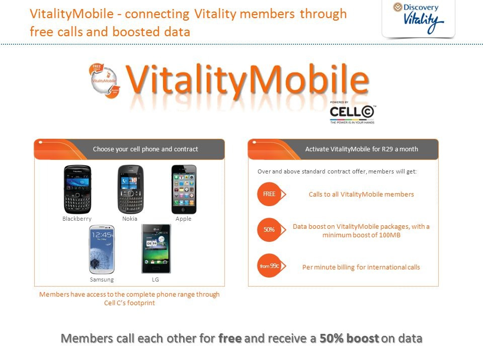 Choose your cell phone and contractActivate VitalityMobile for R29 a month Members have access to the complete phone range through Cell C's footprint FREE 50% from 99c Calls to all VitalityMobile members Data boost on VitalityMobile packages, with a minimum boost of 100MB Per minute billing for international calls Over and above standard contract offer, members will get: BlackberryNokiaApple SamsungLG Members call each other for free and receive a 50% boost on data VitalityMobile - connecting Vitality members through free calls and boosted data