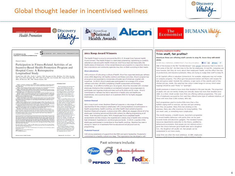 Global thought leader in incentivised wellness 4 Past winners include: