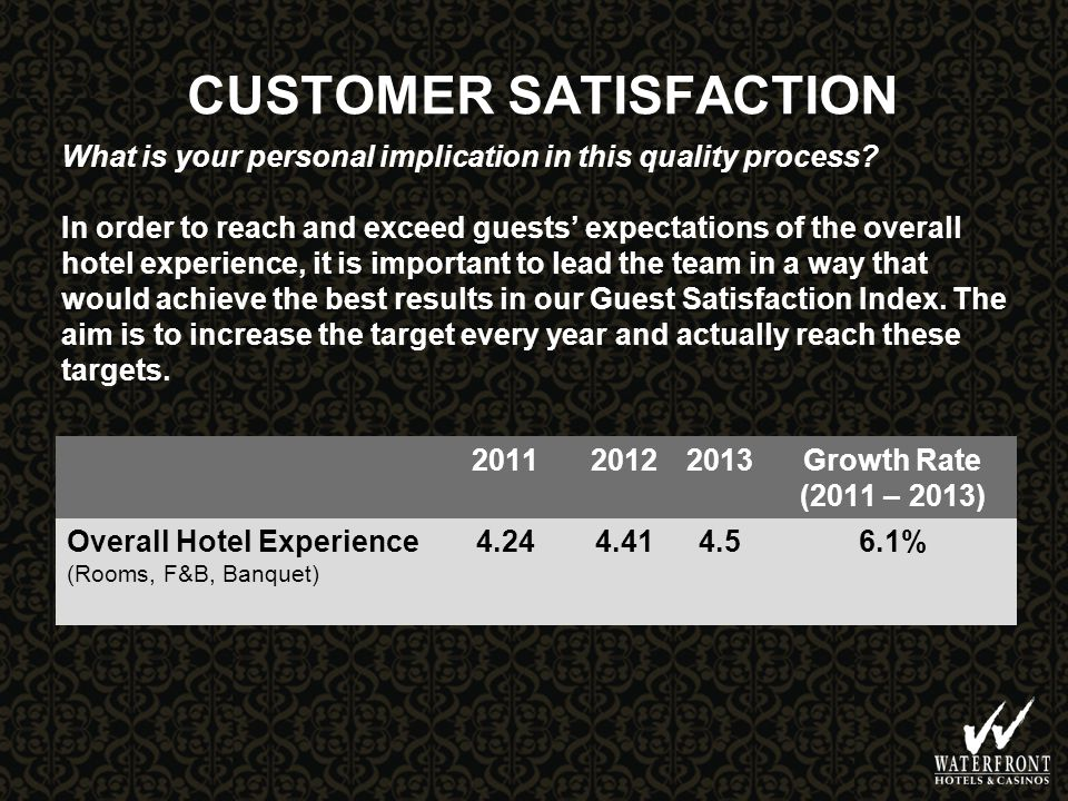 CUSTOMER SATISFACTION 201120122013Growth Rate (2011 – 2013) Overall Hotel Experience (Rooms, F&B, Banquet) 4.244.414.56.1% What is your personal implication in this quality process.