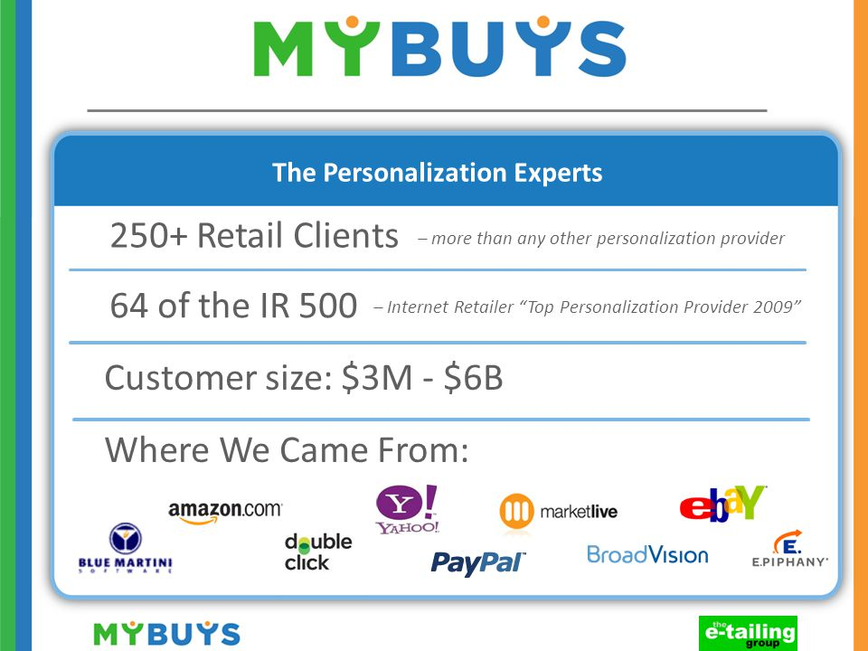 The Personalization Experts 64 of the IR 500 Customer size: $3M - $6B 250+ Retail Clients – Internet Retailer Top Personalization Provider 2009 – more than any other personalization provider Where We Came From: