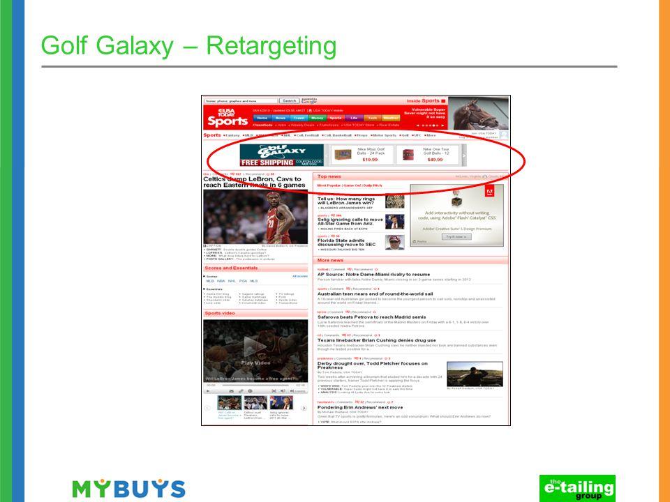Golf Galaxy – Retargeting