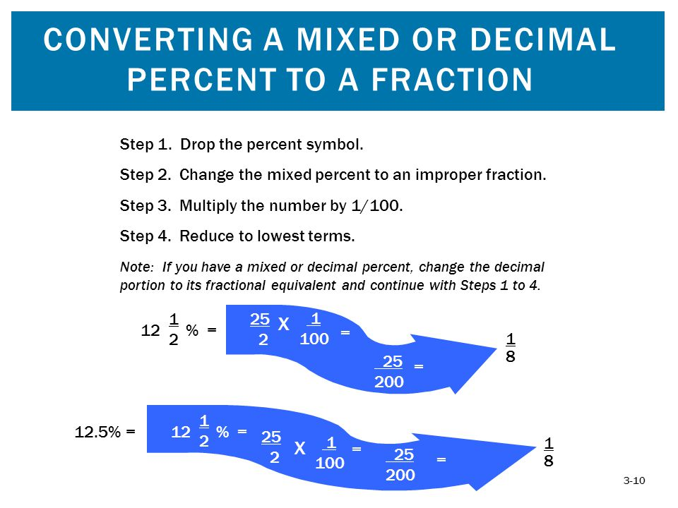CONVERTING A MIXED OR DECIMAL PERCENT TO A FRACTION 3-10 12.5% 1818 Step 1. Drop the percent symbol. Step 2. Change the mixed percent to an improper f
