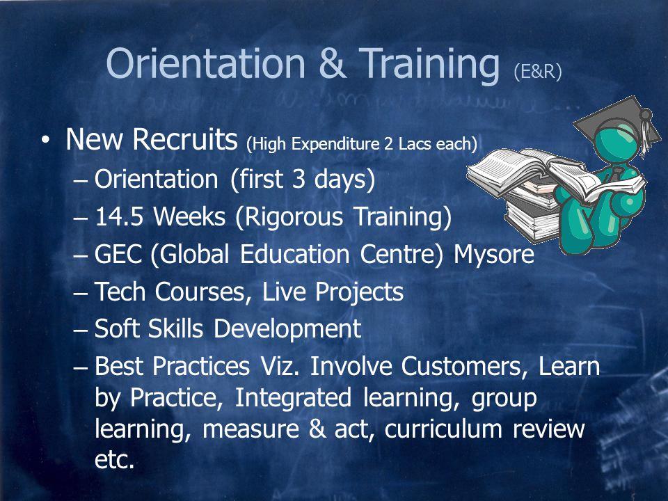 Orientation & Training (E&R) New Recruits (High Expenditure 2 Lacs each) – Orientation (first 3 days) – 14.5 Weeks (Rigorous Training) – GEC (Global Education Centre) Mysore – Tech Courses, Live Projects – Soft Skills Development – Best Practices Viz.