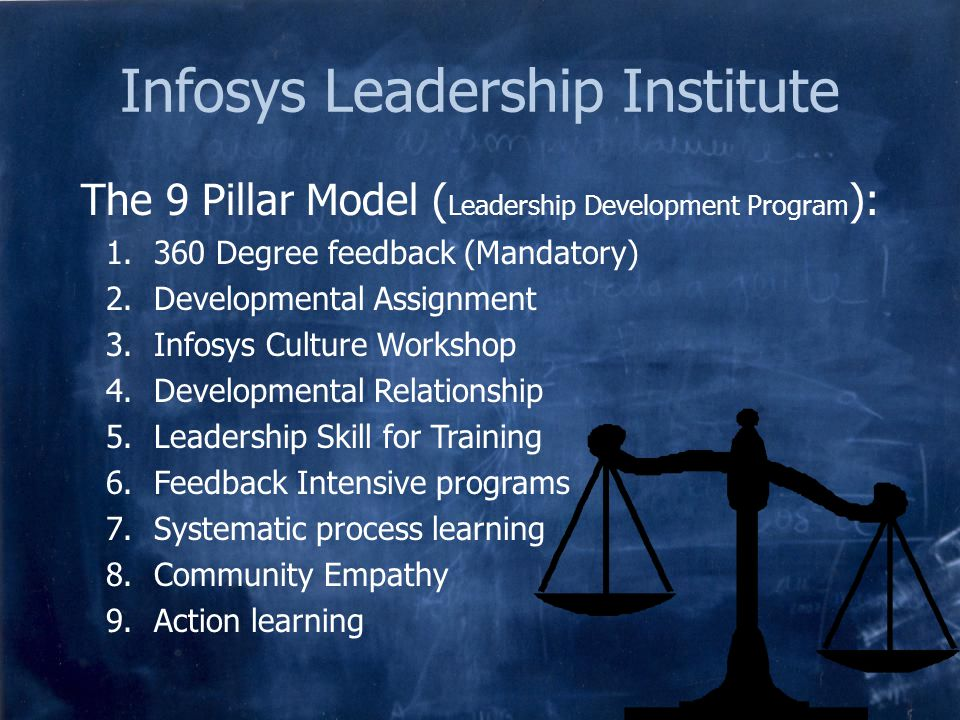Infosys Leadership Institute The 9 Pillar Model ( Leadership Development Program ): 1.360 Degree feedback (Mandatory) 2.Developmental Assignment 3.Infosys Culture Workshop 4.Developmental Relationship 5.Leadership Skill for Training 6.Feedback Intensive programs 7.Systematic process learning 8.Community Empathy 9.Action learning
