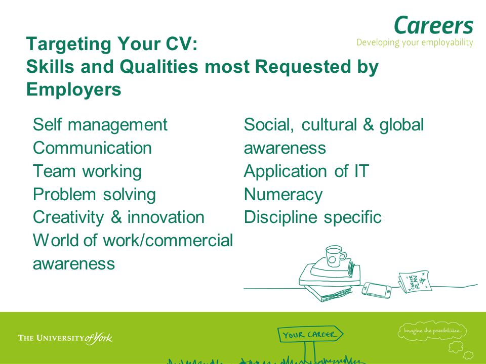 Targeting Your CV: Skills and Qualities most Requested by Employers Self management Communication Team working Problem solving Creativity & innovation World of work/commercial awareness Social, cultural & global awareness Application of IT Numeracy Discipline specific