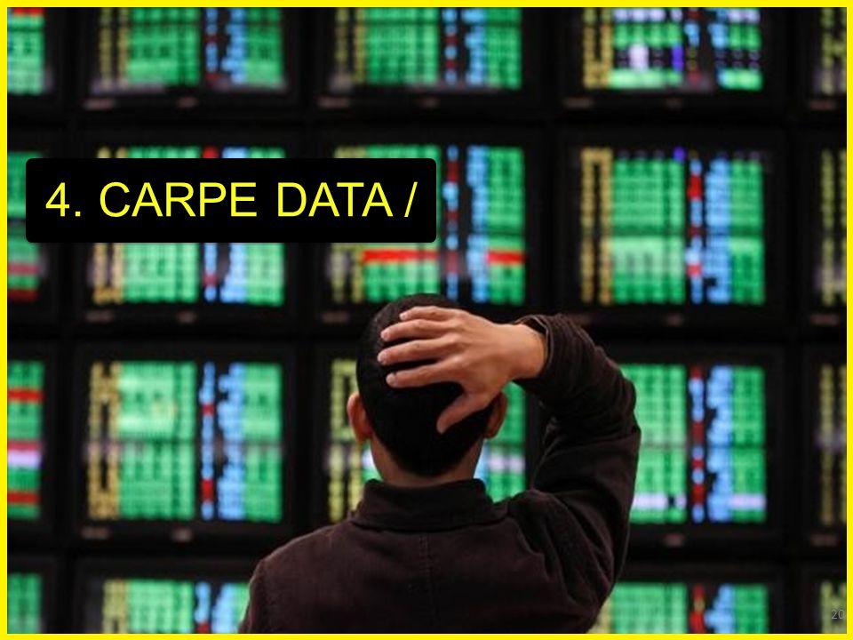 20 4. CARPE DATA /
