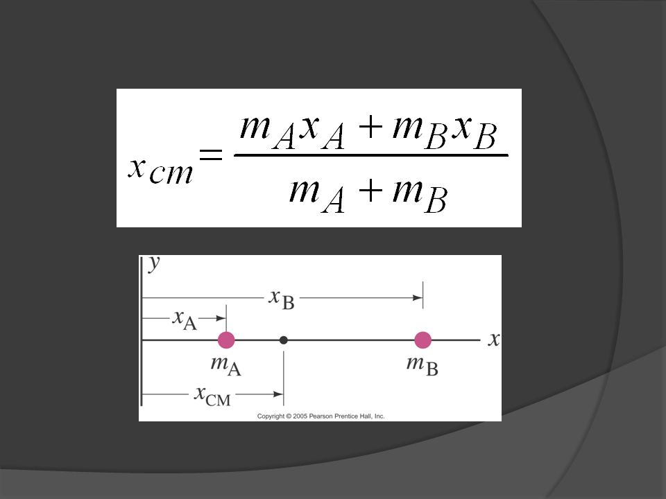 Center of gravity (CG)  The point at which the force of gravity can be considered to act  Gravity acts on all parts of the object  But for determining translational motion we can assume that gravity acts in one particular spot  Same spot as the center of mass