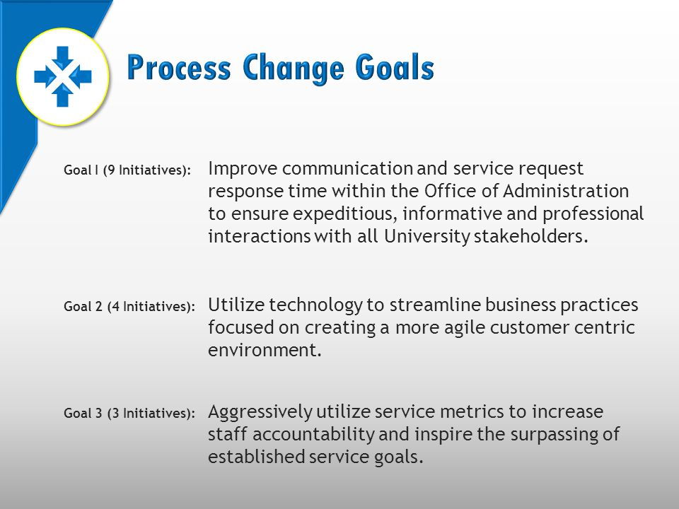 Goal I (9 Initiatives): Improve communication and service request response time within the Office of Administration to ensure expeditious, informative and professional interactions with all University stakeholders.