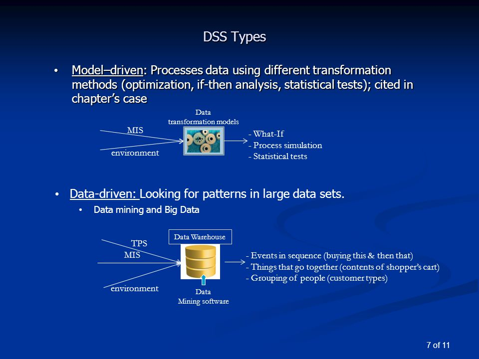 DSS Types Model–driven: Processes data using different transformation methods (optimization, if-then analysis, statistical tests); cited in chapter's case Model–driven: Processes data using different transformation methods (optimization, if-then analysis, statistical tests); cited in chapter's case Data-driven: Looking for patterns in large data sets.
