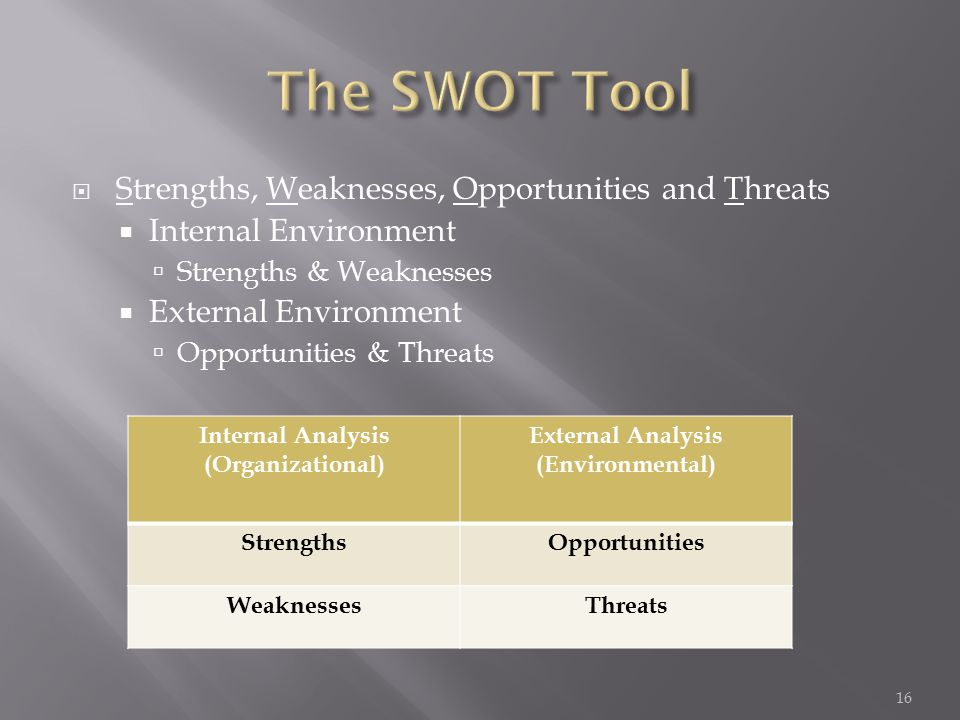 Strengths, Weaknesses, Opportunities and Threats  Internal Environment  Strengths & Weaknesses  External Environment  Opportunities & Threats 16 Internal Analysis (Organizational) External Analysis (Environmental) StrengthsOpportunities WeaknessesThreats