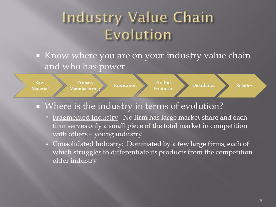  Know where you are on your industry value chain and who has power  Where is the industry in terms of evolution.