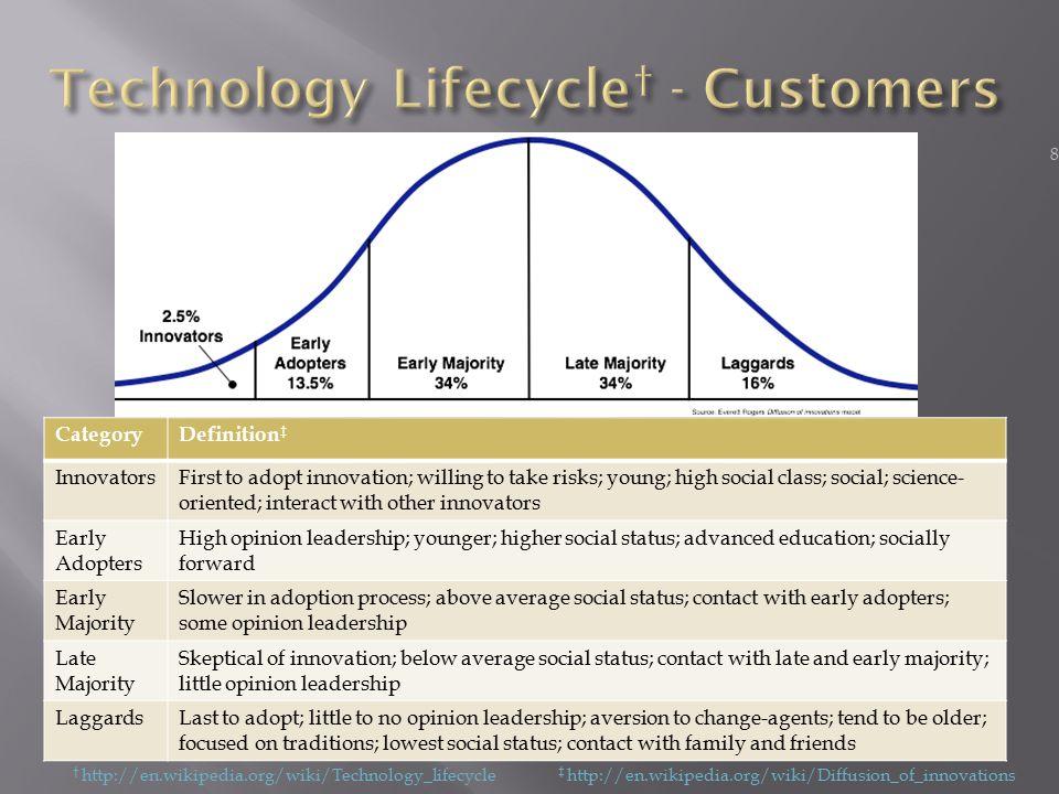 19 † Business Model Generation, Osterwalder & Pigneur, Wiley & Sons, Inc., 2010, p. 214.