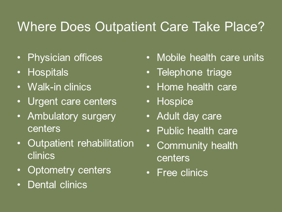 Where Does Outpatient Care Take Place.
