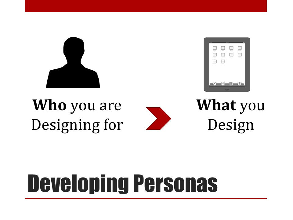 Developing Personas Who you are Designing for What you Design