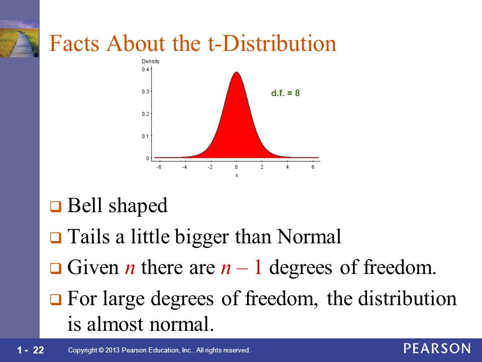 1 - 22 Facts About the t-Distribution  Bell shaped  Tails a little bigger than Normal  Given n there are n – 1 degrees of freedom.