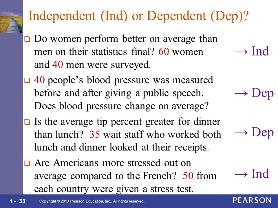 1 - 33 Independent (Ind) or Dependent (Dep).