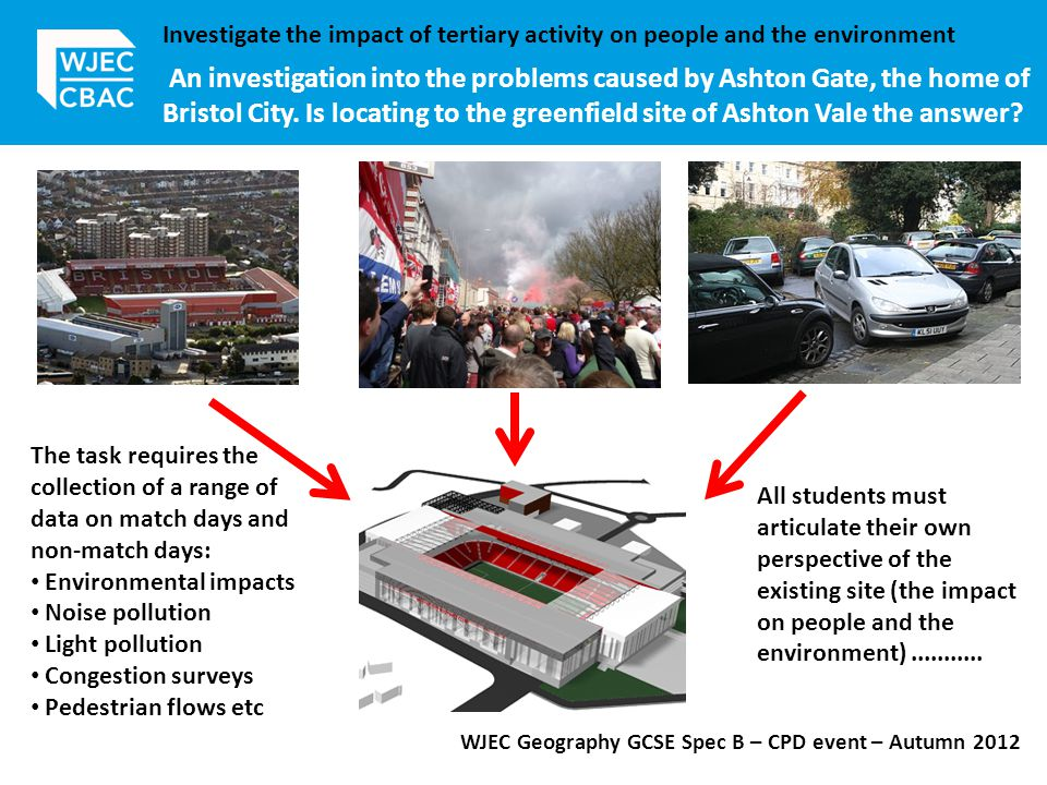 WJEC Geography GCSE Spec B – CPD event – Autumn 2012 Investigate the impact of tertiary activity on people and the environment An investigation into the problems caused by Ashton Gate, the home of Bristol City.