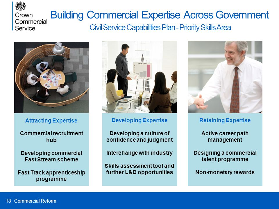 Building Commercial Expertise Across Government Civil Service Capabilities Plan - Priority Skills Area 18 Developing Expertise Developing a culture of