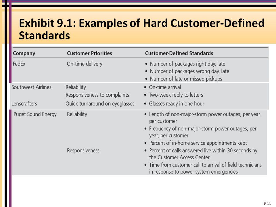 Exhibit 9.1: Examples of Hard Customer-Defined Standards 9-11