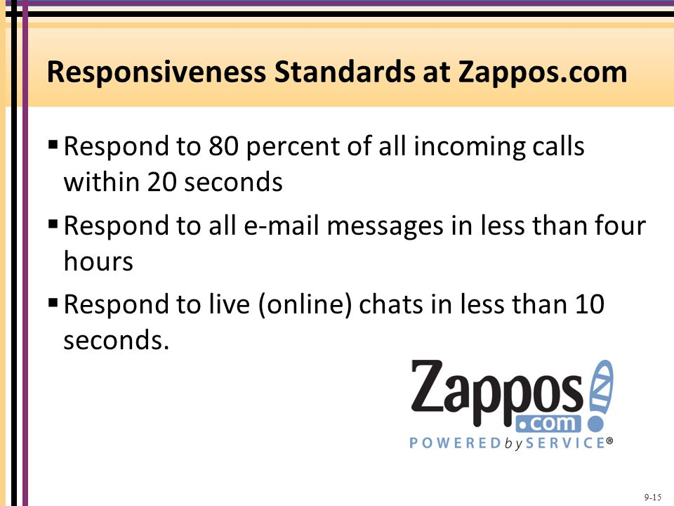 Responsiveness Standards at Zappos.com  Respond to 80 percent of all incoming calls within 20 seconds  Respond to all e-mail messages in less than f